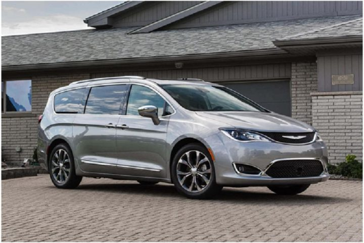 What Will Build the 2020 Year Lineup of Chrysler Voyager?